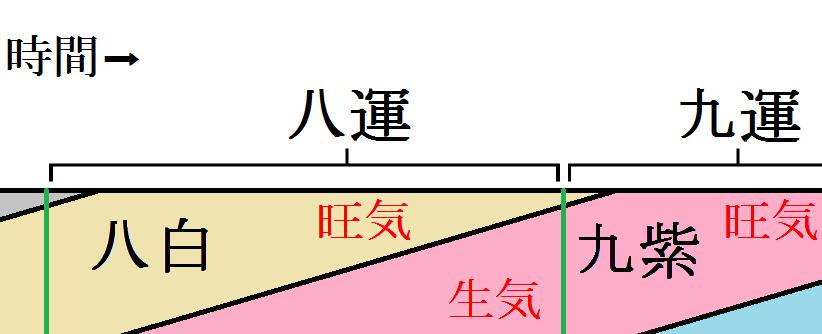 三元九運8運.png