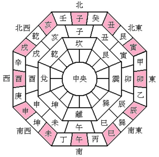 方位の分け方24.png