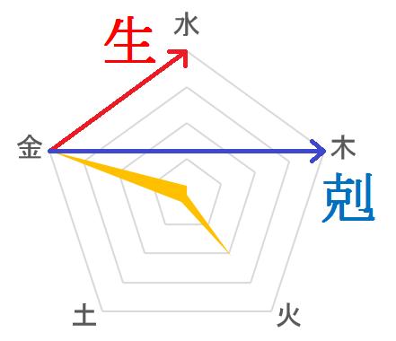 浅田真央処方金.png